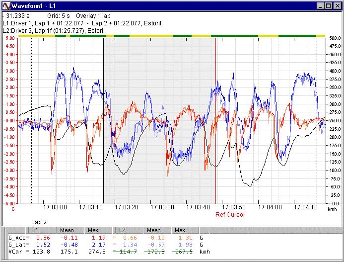ATLAS-Waveform